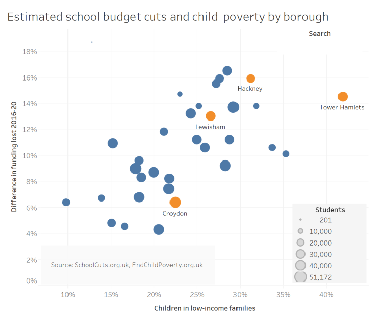 Child poverty and education (1)