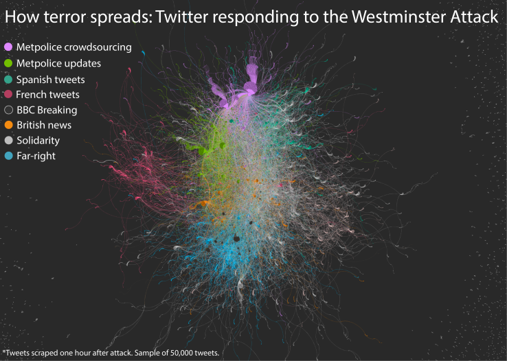 Westminster-graphic